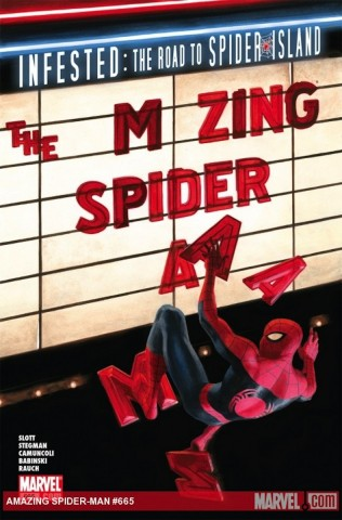 Spider-Man is #3 with 14%.