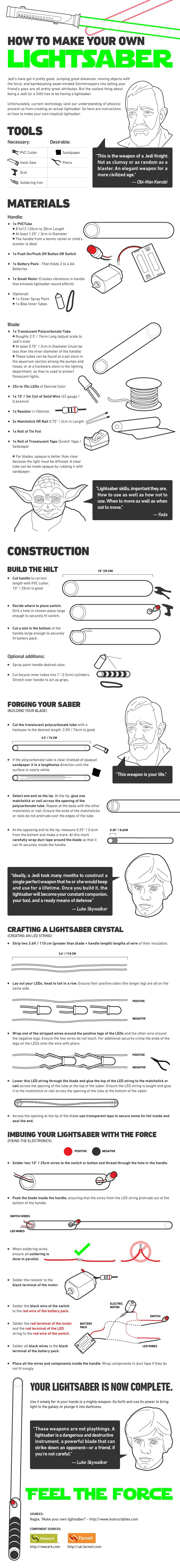 lightsaber infographic