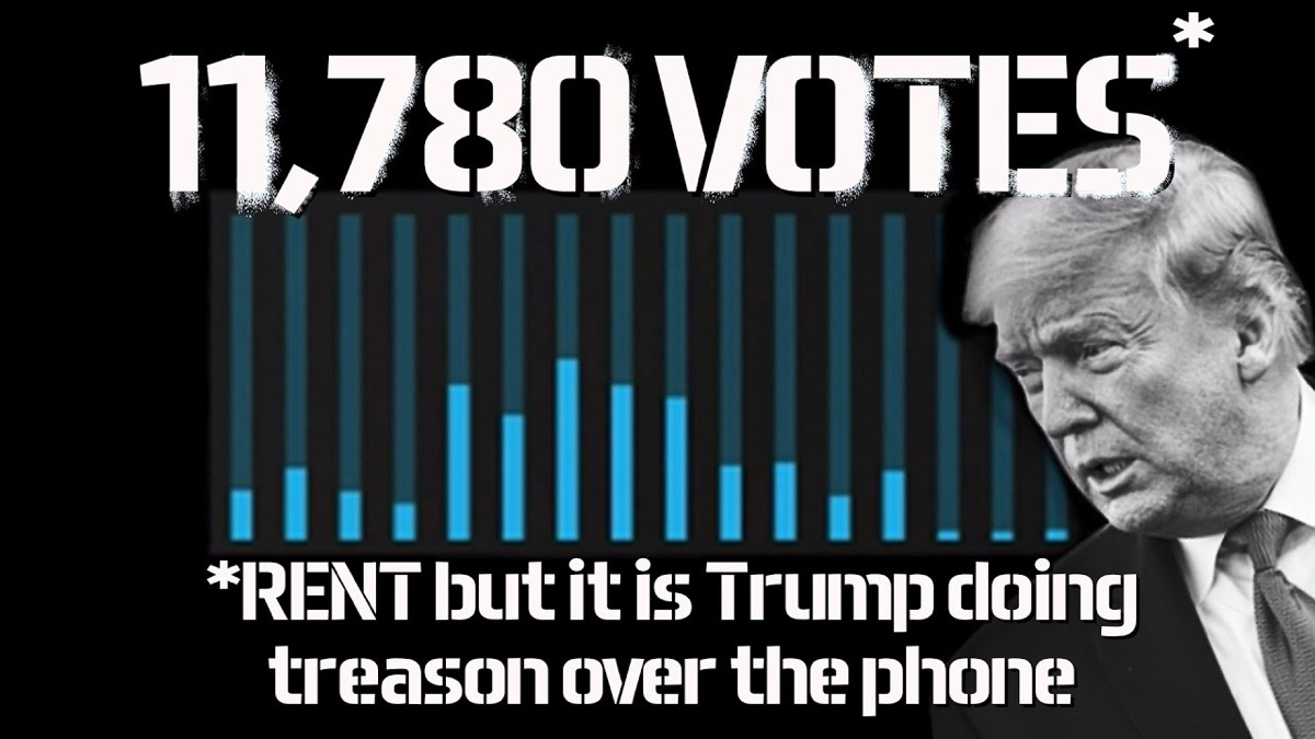"""Image for the audio of Donald Trump asking Georgia to find votes: """"Rent, but it is Trump doing treason over the phone."""""""